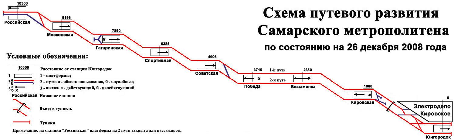 Самарского метрополитена